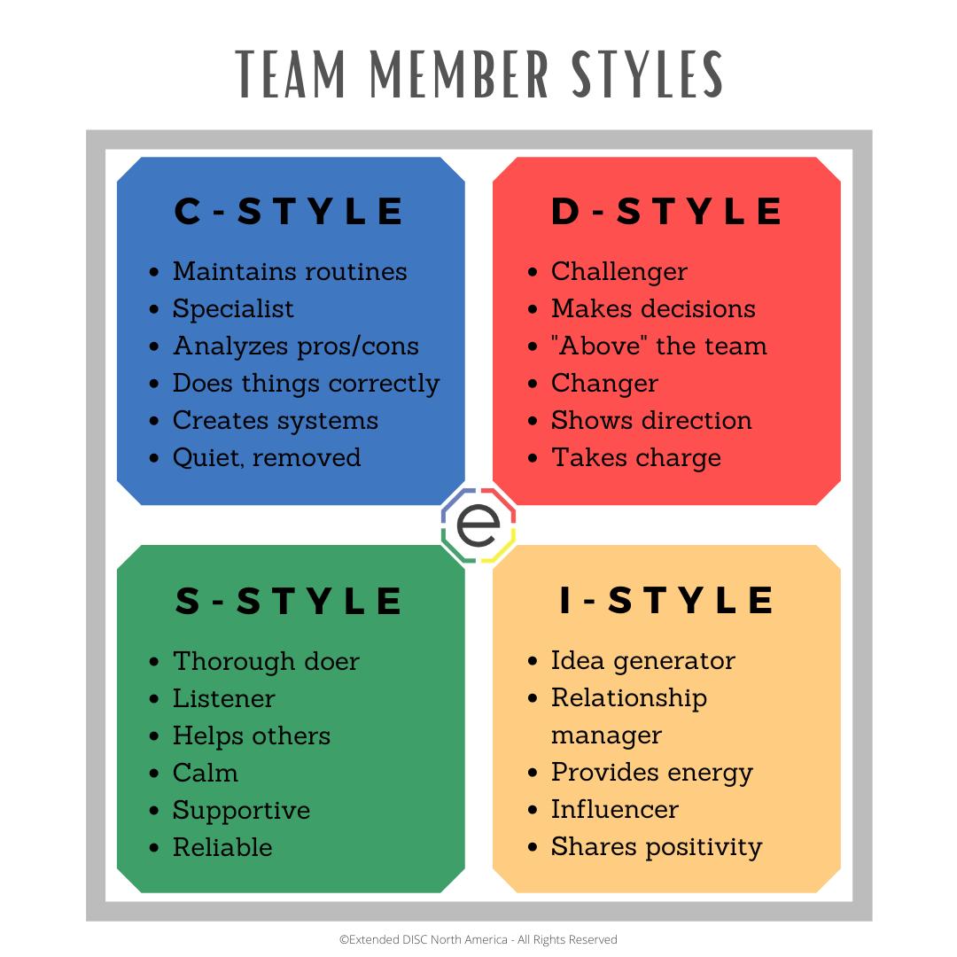 02.2021 Team Members Styles