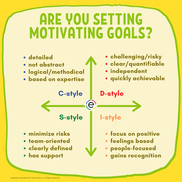 2021.01.06 Setting Motivating Goals-1