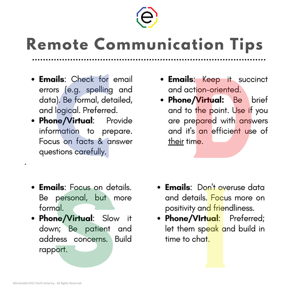 21.07.01 DISC Styles Remote Communication Tips