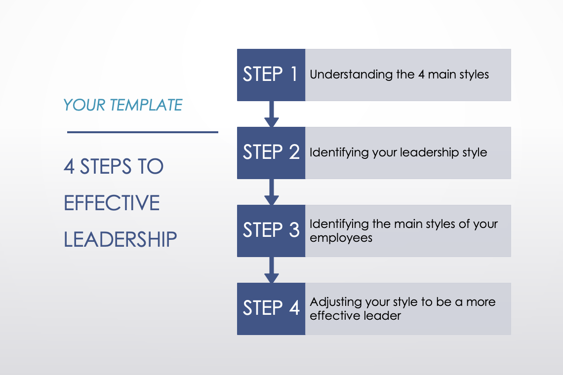 4 Steps to Effective Leadership Template Infographic