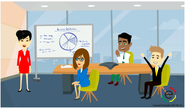 Use DISC Styles to create highly effective teams