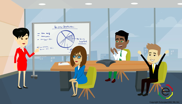 Animated DISC Styles in meeting