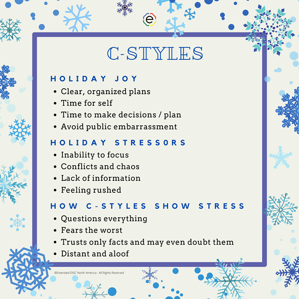 C-styles Holiday Joys and Stressors