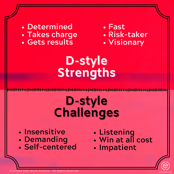 D-style Strengths and challenges infographic
