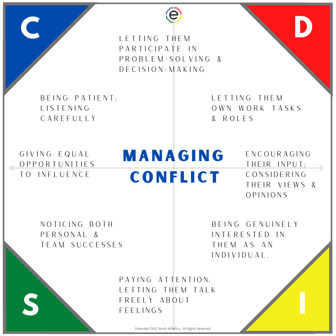DISC Styles Managing Conflict