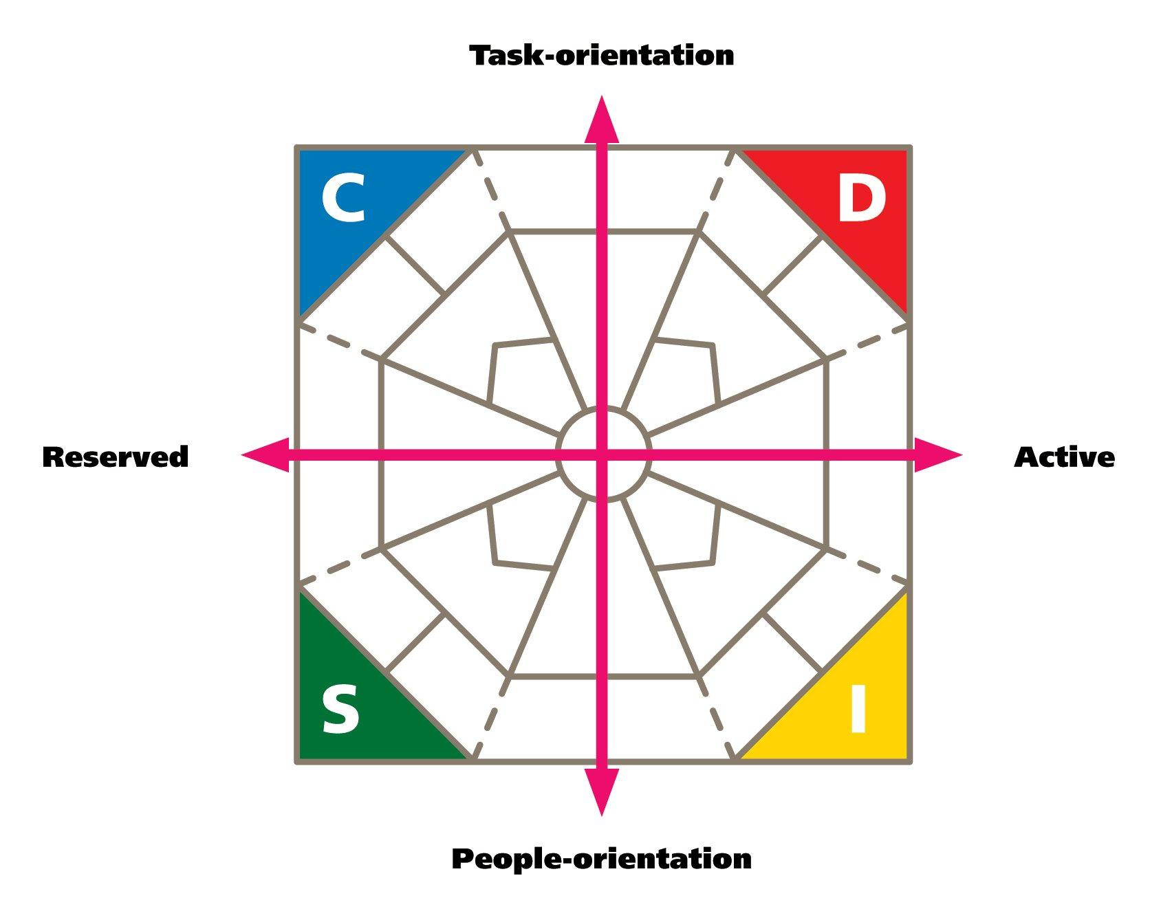 Diamond_Task-Active-People_Reserved