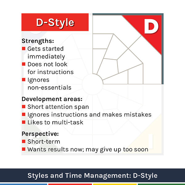 Extended DISC Time Management and D-style