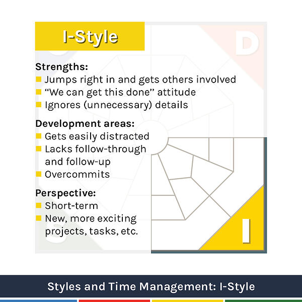 Extended DISC Time Management and I-style