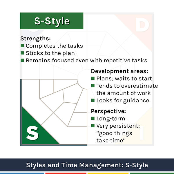 Extended DISC Time Management and S-style