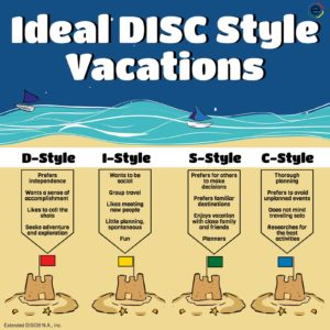 DISC Style Vacations