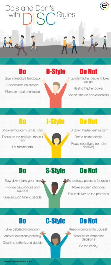 DISC Styles Do's and Dont's