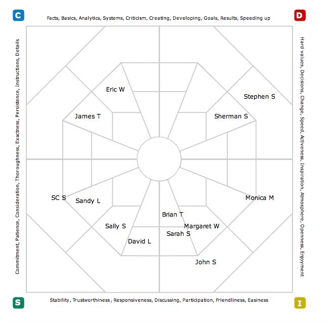 Manager's Playbook Name Map Sample