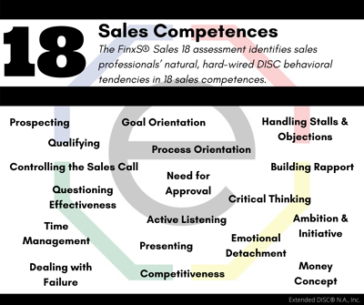 Sales 18 Competences