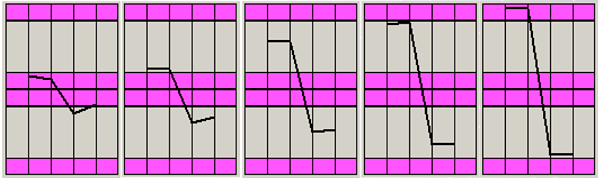 Compressed to valid Extended DISC profiles
