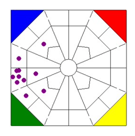 Homogeneous team Extended DISC Diamond Map