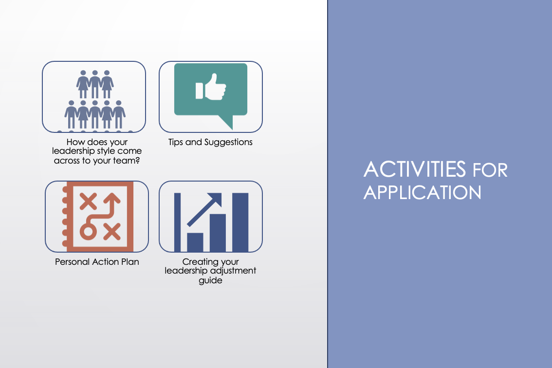 Activities for Application Infographic