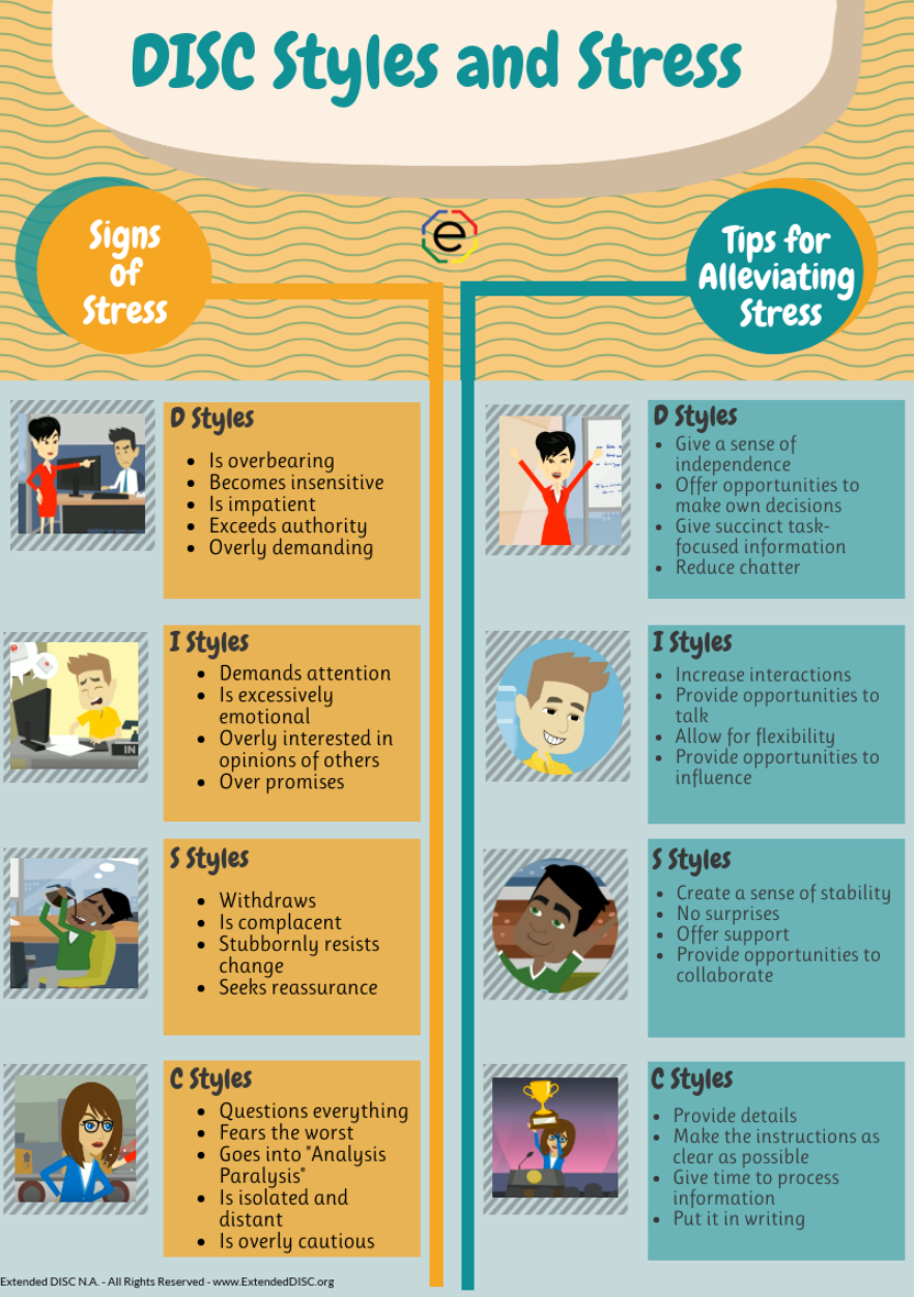 Signs_Tips for Alleviating Stress Infographic-1