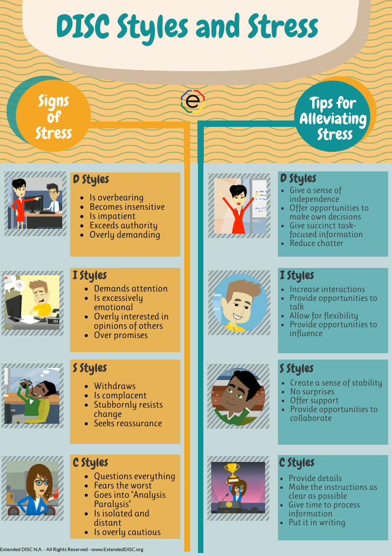 Signs of Stress and Tips for Alleviating Stress Infographic