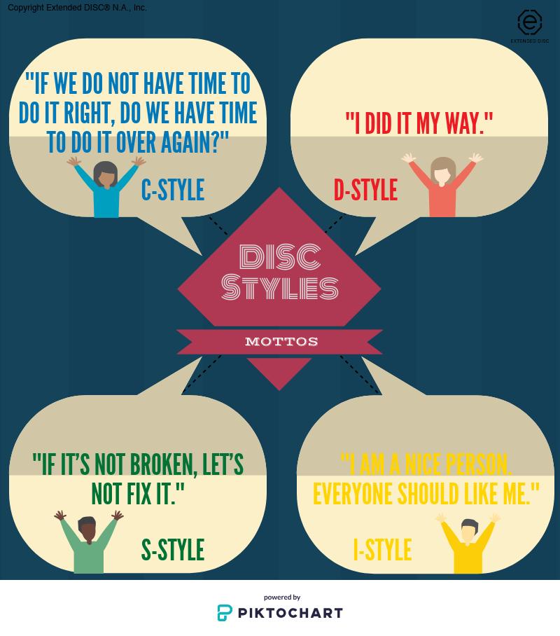 disc-mottos_21051923