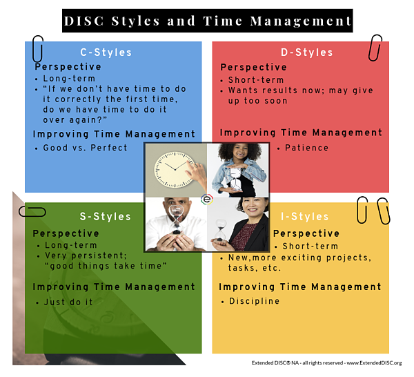 time-management_infographic