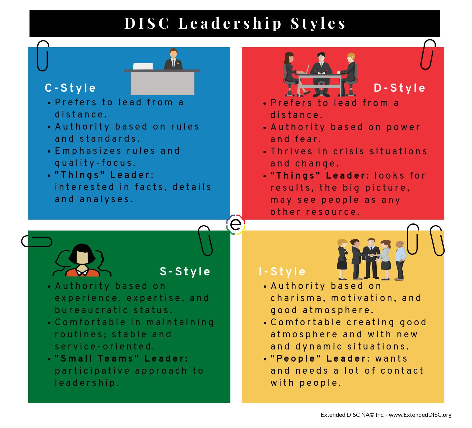 DISC LEADERSHIP INFOGRAPHIC.png